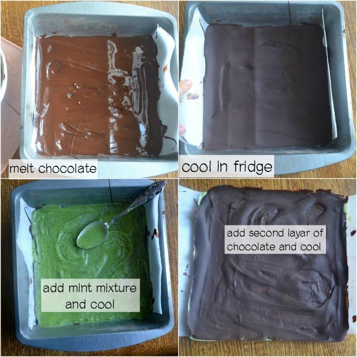 andes mints process