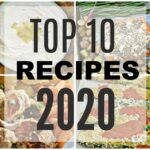 Top 10 Posts from 2020
